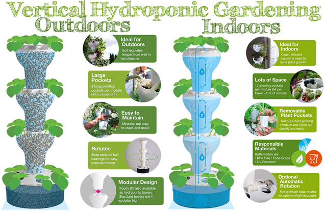 Vertical Hydroponics Kits