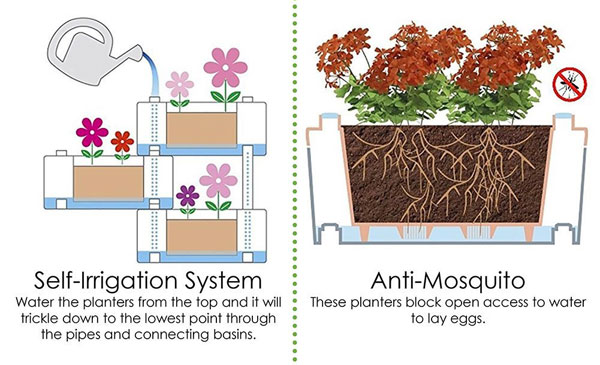 Self Watering Features of Stacked Planter Boxes